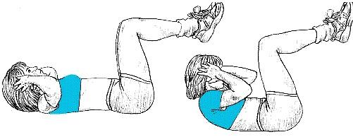 exercice abdos : crunchs